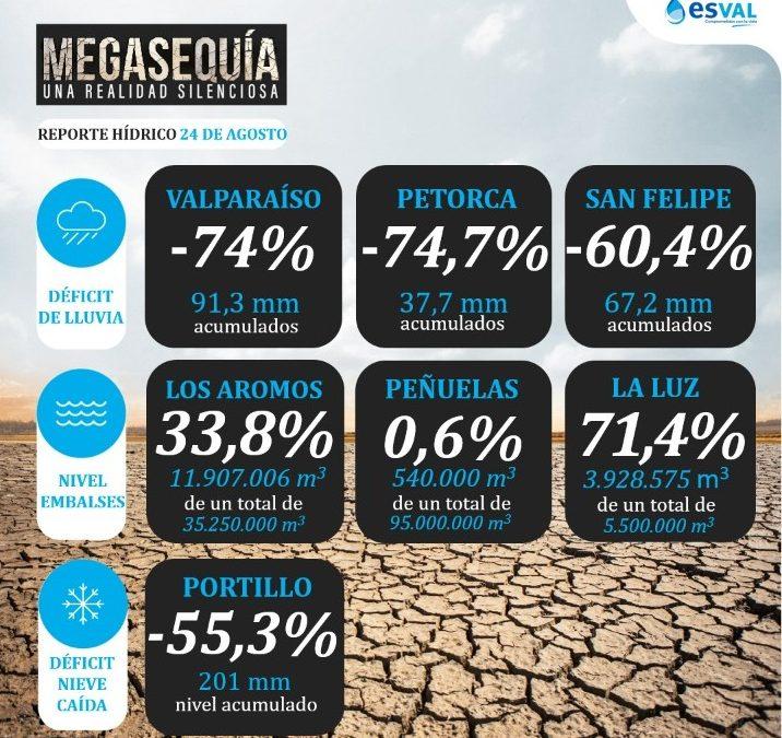 """Gerente regional de Esval Alejandro Salas: """"La sequía continúa llovió menos del 50% de lo anunciado"""""""